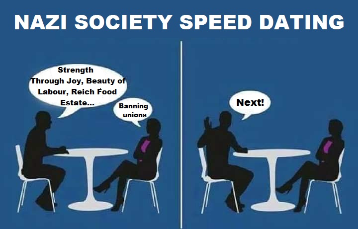 history of speed dating A 2015 documentary that follows the comic and poignant adventures of thirty seniors who attend a speed dating event for 70- to 90-year-olds and seek another chance at love.