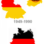 Reunification of East and West Germany