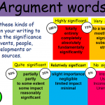 Argument words
