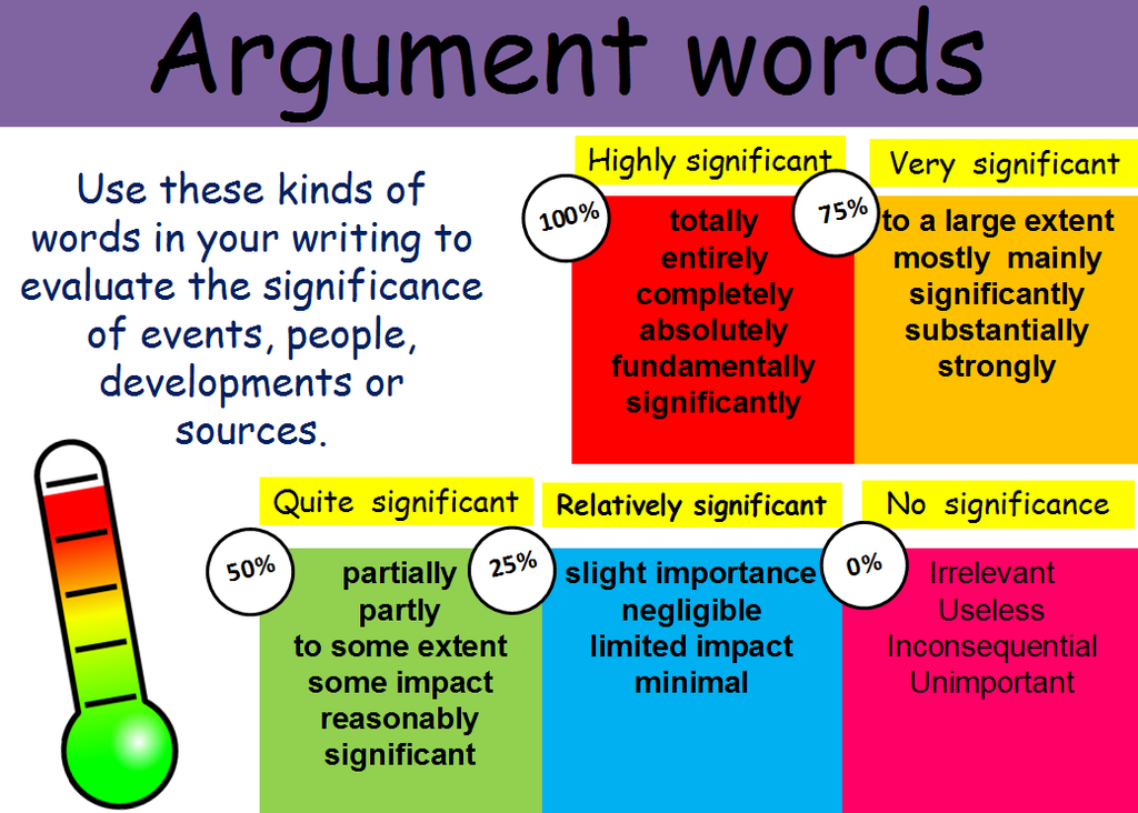 great vocabulary words for an essay