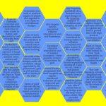 Napoleon's domestic policy hexagons