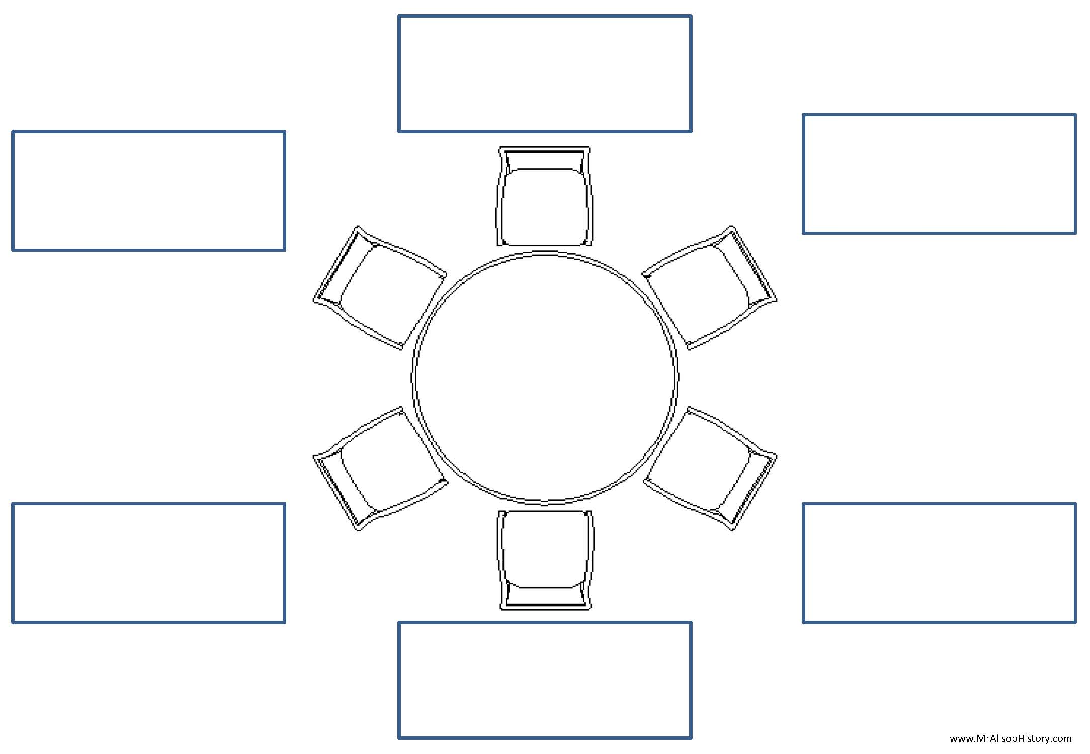 Alliances seating plan